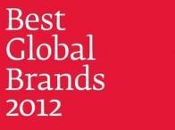 En iyi 100 küresel marka!