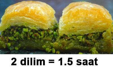 yemek: fıstıklı baklava kaç kalori [35]